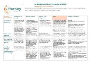 Artrose knie, pijnlijke knie, stijve knie, gonartrose, behandelmogelijkheden knie, artrose, MBST,wat is artrose